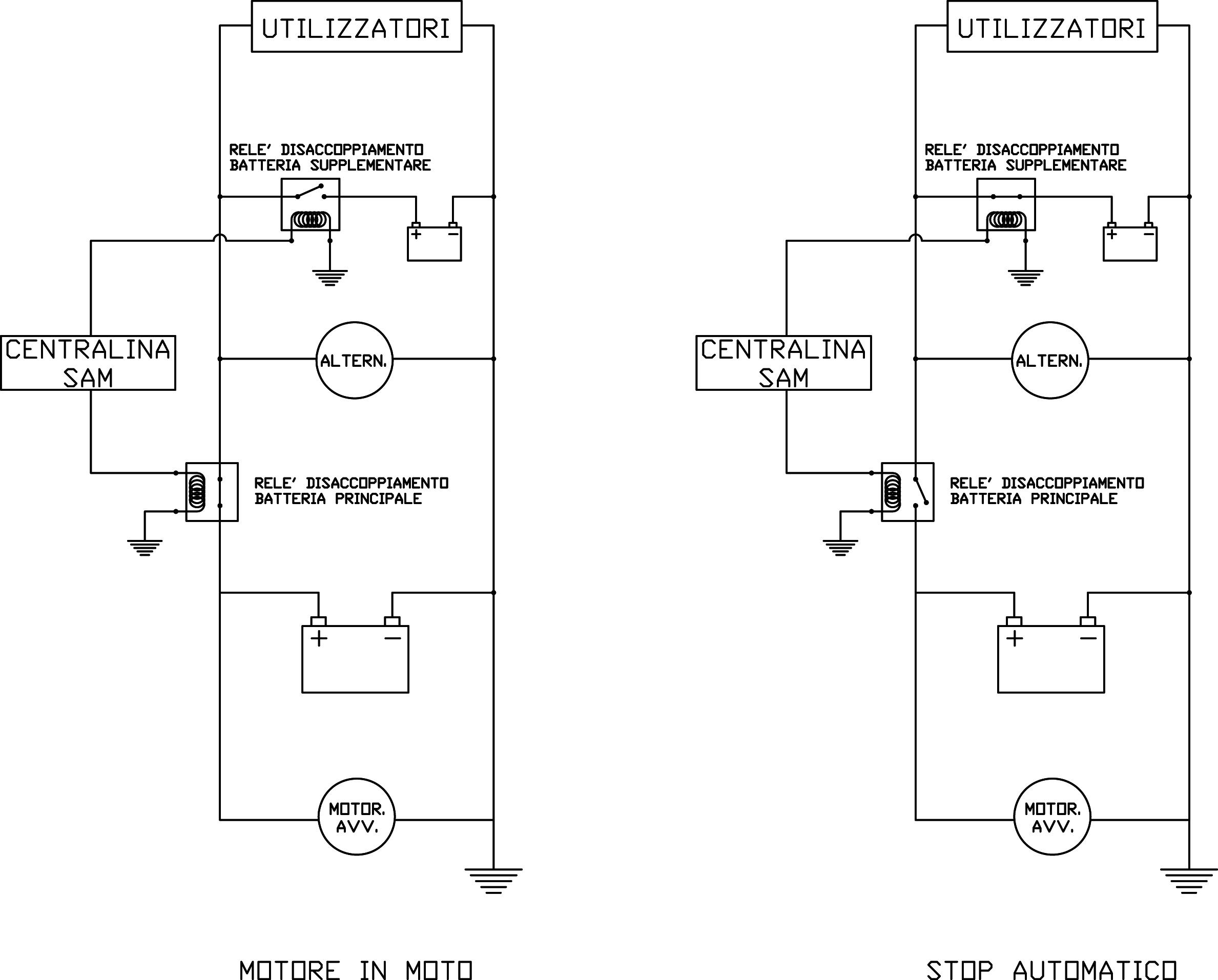 Schema Collegamento Alternatore Trattore : Batteria supplementare per sistemi stop start su mercedes