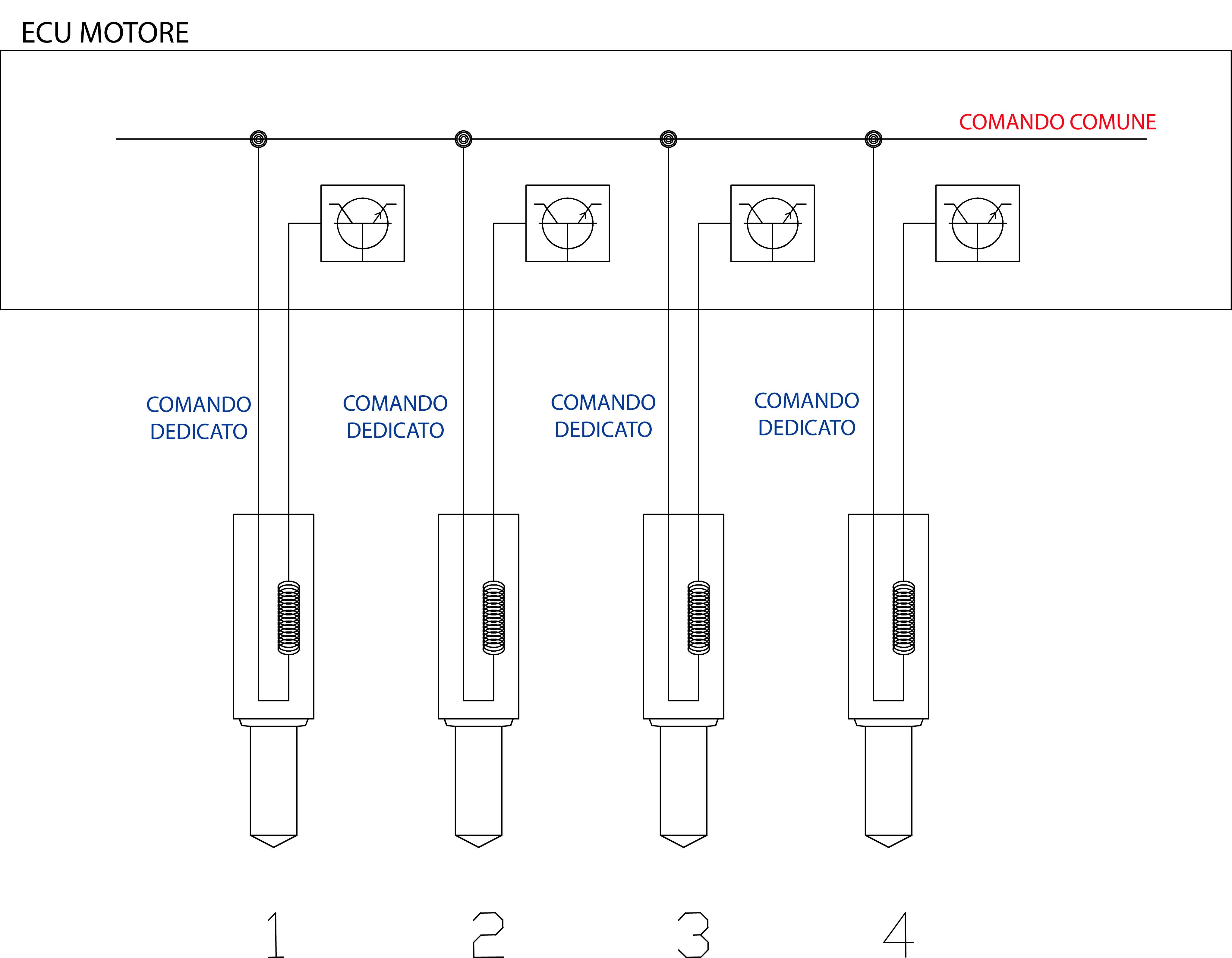 Schema Elettrico Ecu : Il comando e l assorbimento elettrico dell iniettore pompa